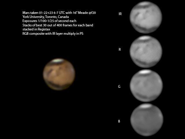 ted-rudyk-mars-2-4-explained_1264390885